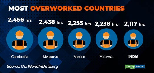 most overworked countries