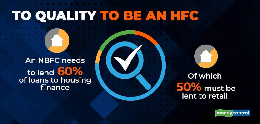 HFCs gfx - Feb 22
