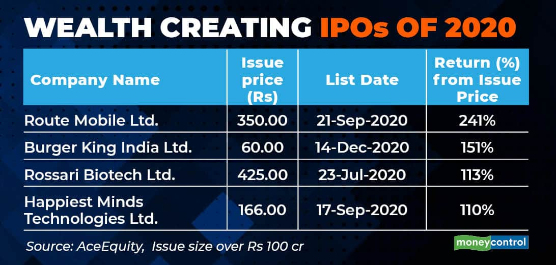 IPO_1