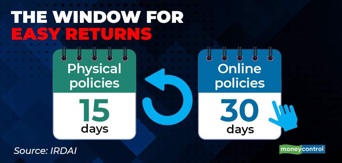 Returns-policies