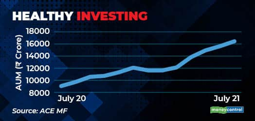 Healthy investing R