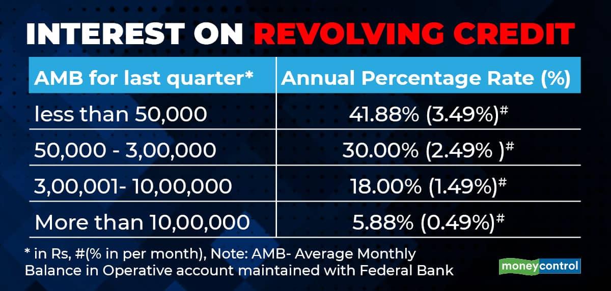 Revolving credit_001