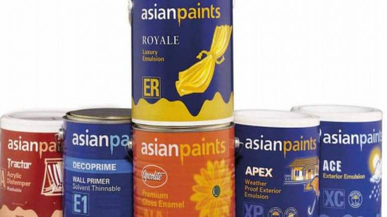 Options Trade   An earnings-based option strategy in Asian Paints