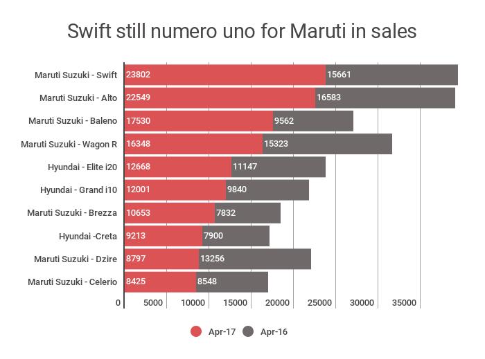 Maruti_Swift_1_May04