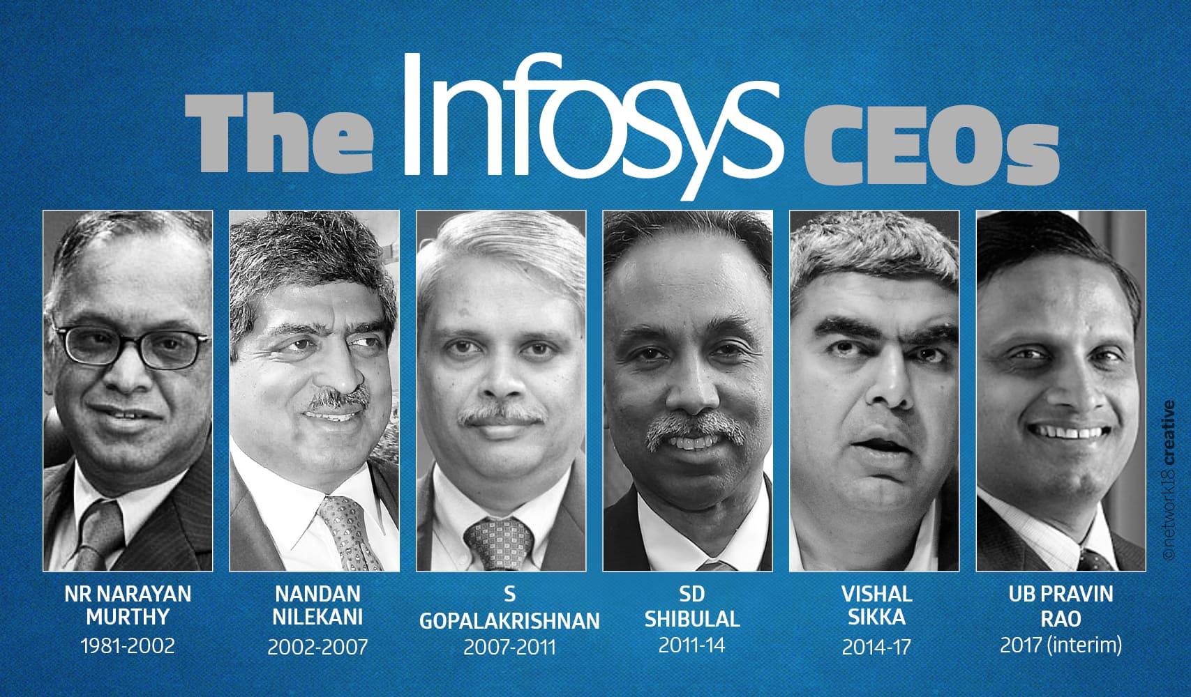 INFY CEOs