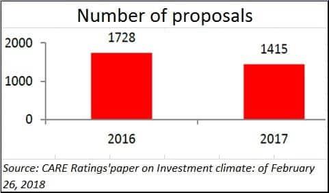 numberofproposals
