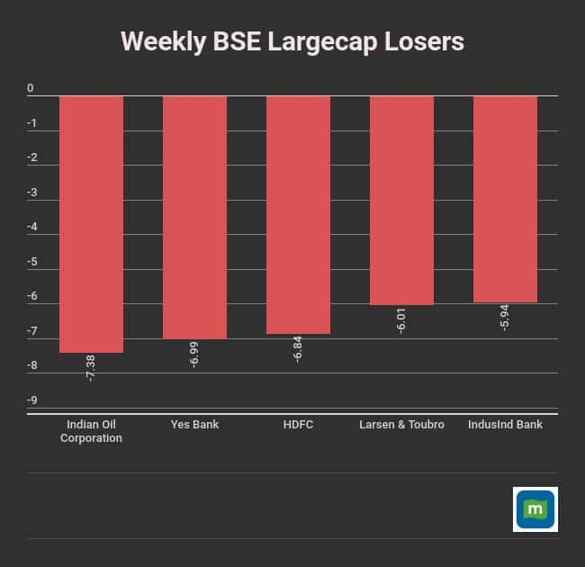 weekly-data (15)