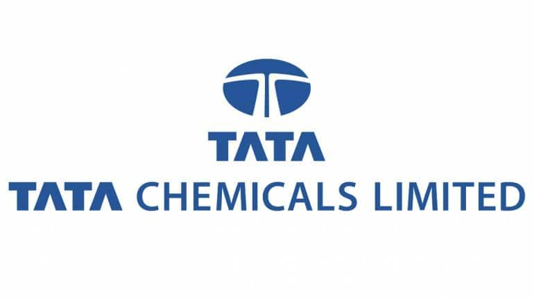 Futures Trade | A bear trap trade in Tata Chemical
