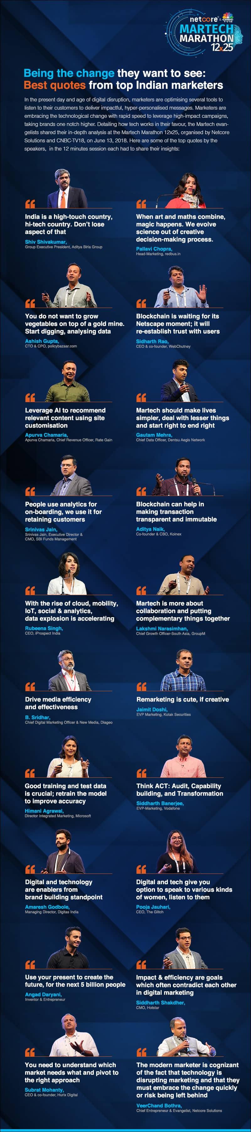 NETCORE-infographic
