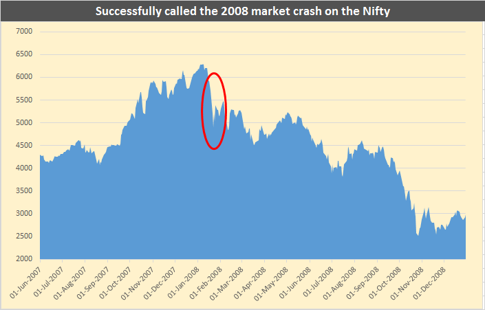 2008 crash in Nifty (1)