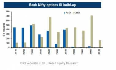 NiftyBank 22 March