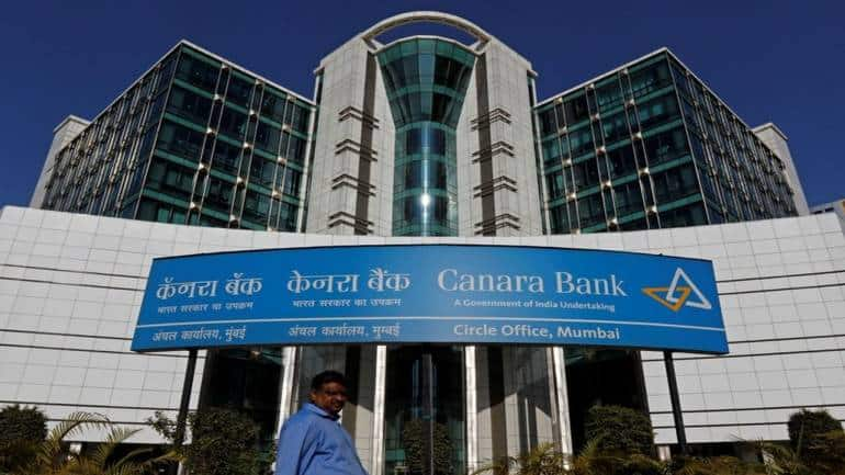 Options Trade   A non-directional strategy in Canara Bank