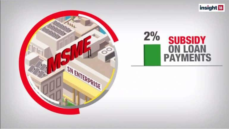 SOPs for MSMEs
