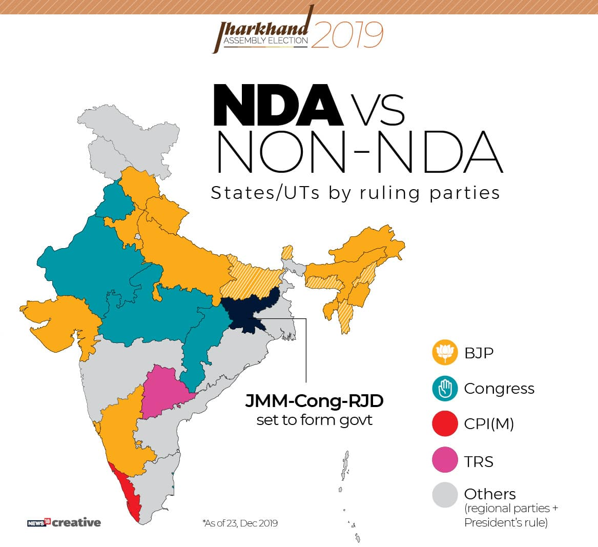 BJP MAP OF INDIA _2019