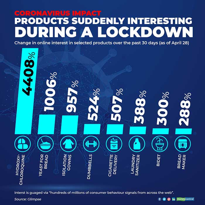 Products-suddenly-interesting-during-a-lockdown-2804-for-web