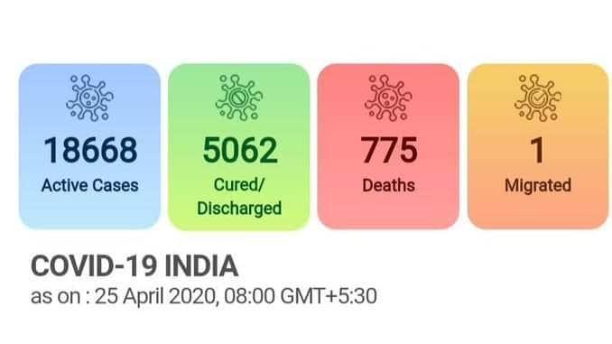 coronavirus updates april 25