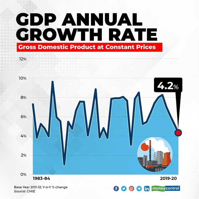 GDP-at-constant-price-for-web (1)