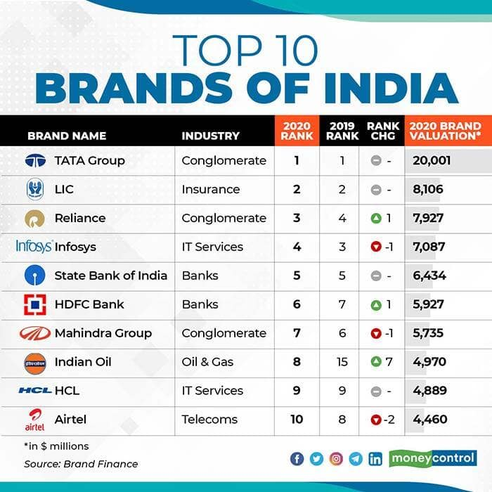top-10-brands-R-for-web
