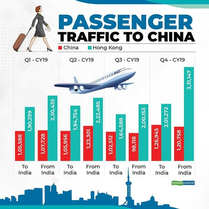 Passenger-traffic-to-China-for-web (1)