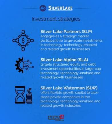 Silverlake4