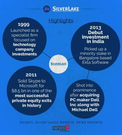 Silverlake5