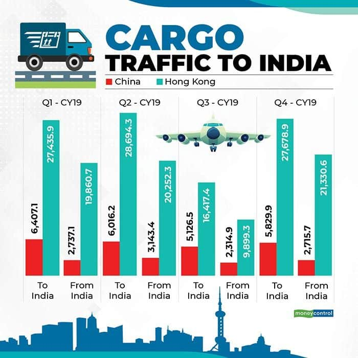 cargo-traffic-to-India-for-web (1)