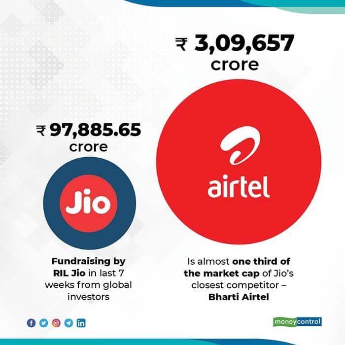 jio-comparision7-for-web