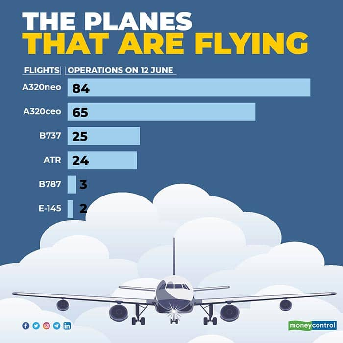 the-planes-that-are-flying-for-web