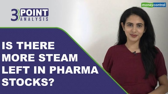 3-Point Analysis | Is there more steam left in the pharma space after the recent rally?