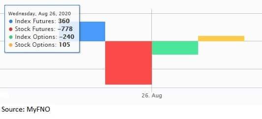 Fund Flow August 26