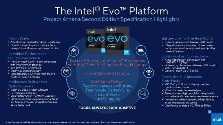 Intel-Evo-