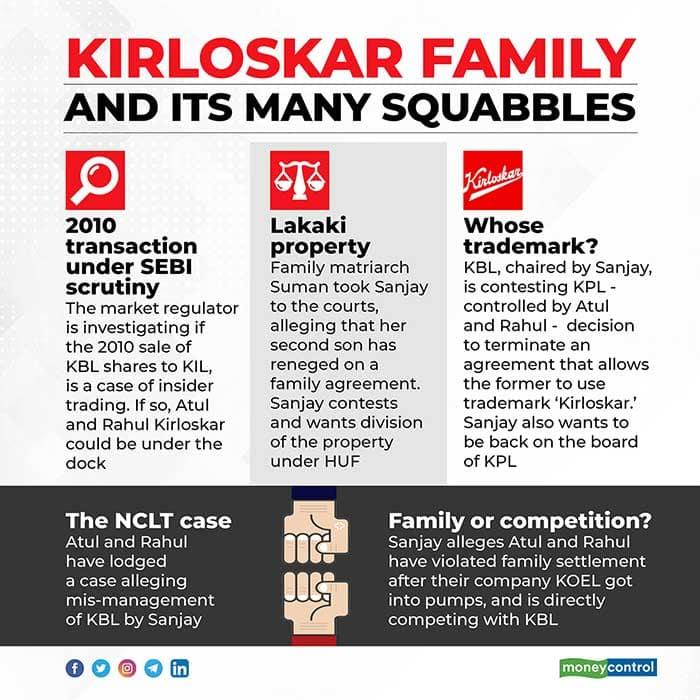 Kirloskar-family-and-its-many-squabbles-R