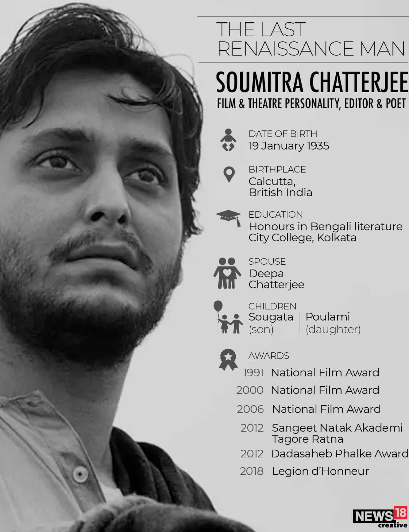 Veteran Bengali actor Soumitra Chatterjee dies after battle with COVID-19
