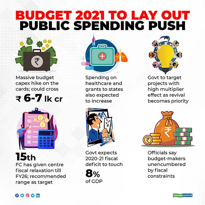 Budget-2021-to-lay-out-public-spending-push