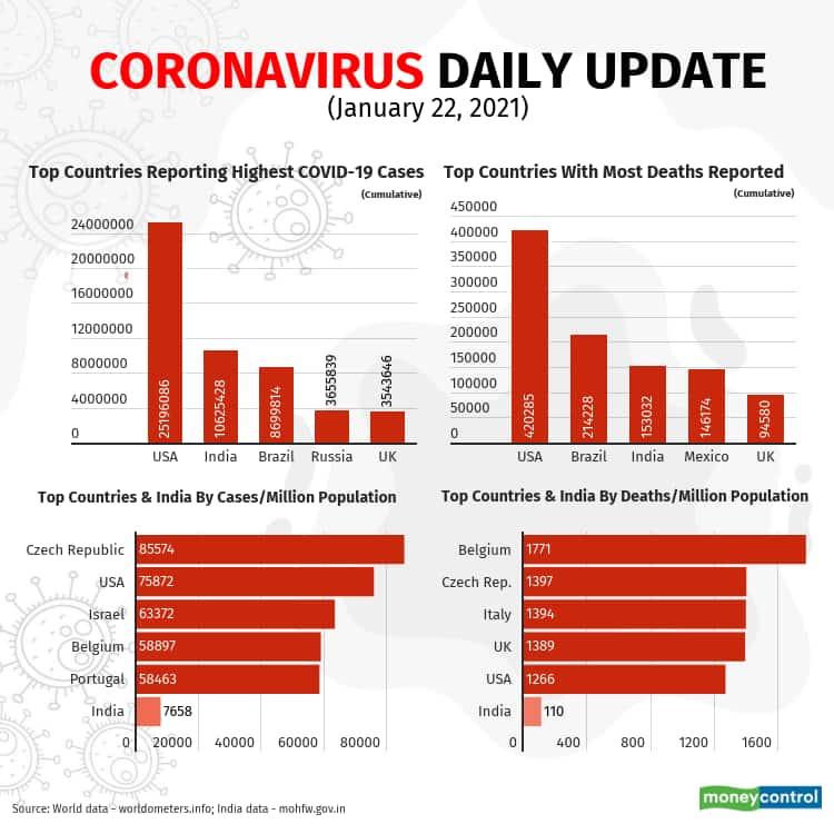 2021-covid-19-update (2) Jan22