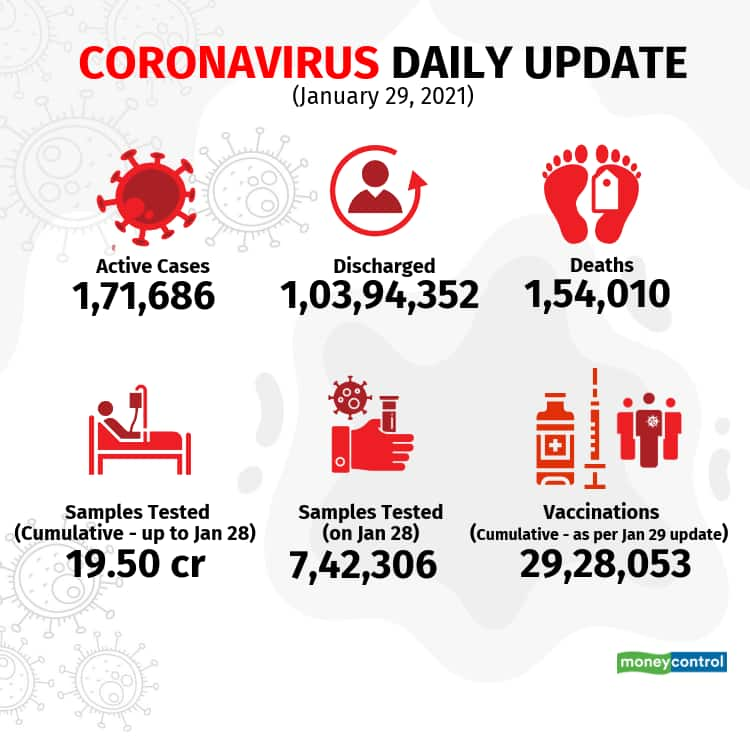 2021-covid-19-update Jan 29