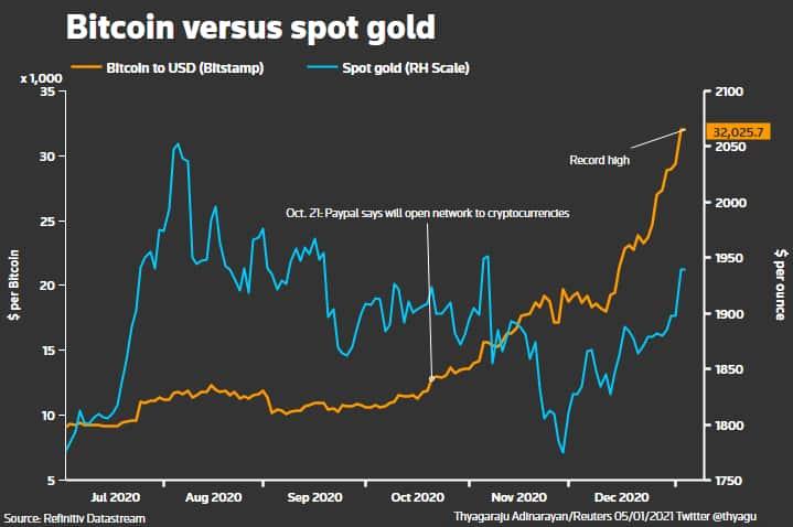 """""""Tai yra laiko klausimas, kada Bitcoin augs"""", - teigia ekspertas - """"Criptoeconomia"""""""