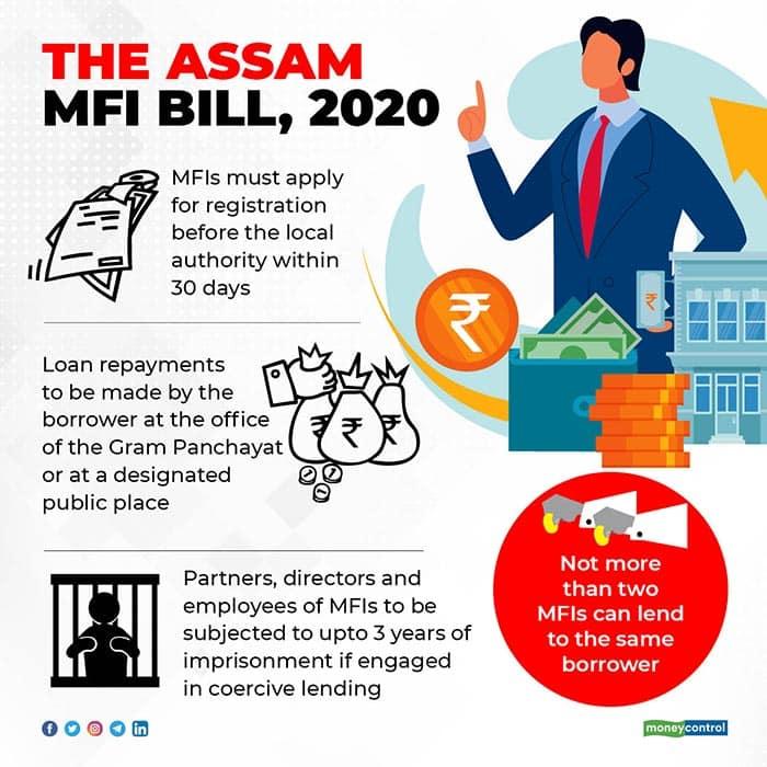 The-Assam-MFI-Bill,-2020