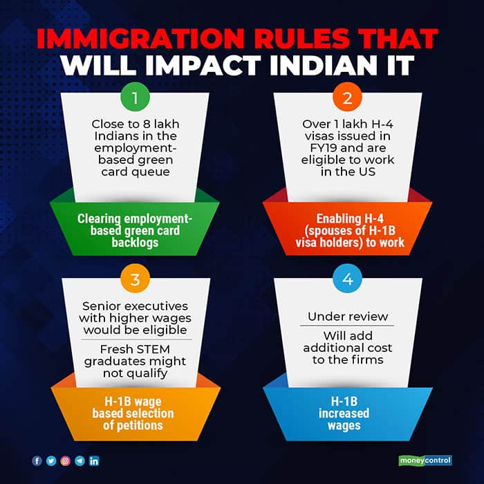 Immigration-rules-that-will-impact-Indian-IT