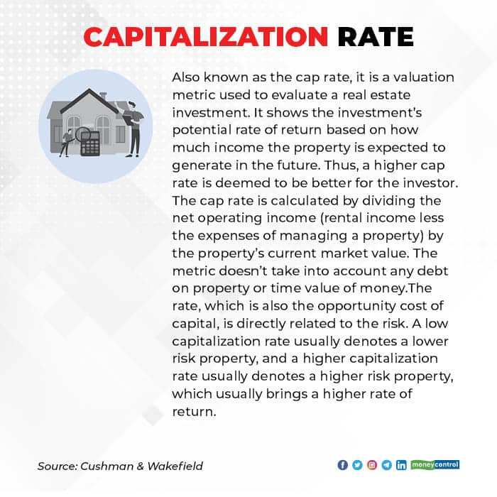 Real Estate Dictionary_002