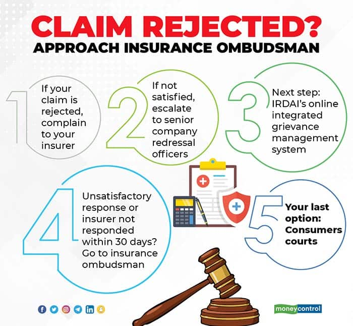 claim-rejected-approach-insurance-ombudsman
