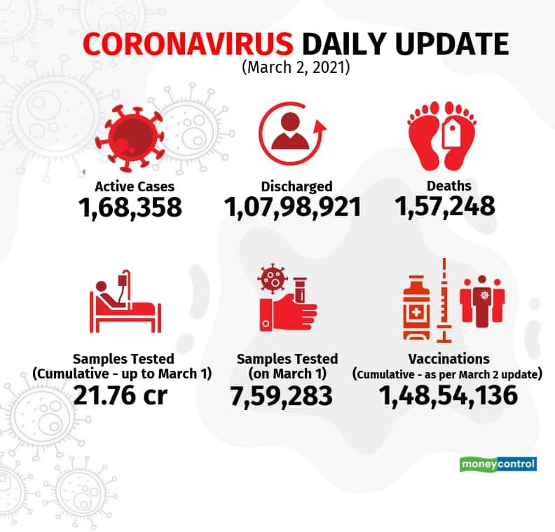 covid-19-update-March2_new
