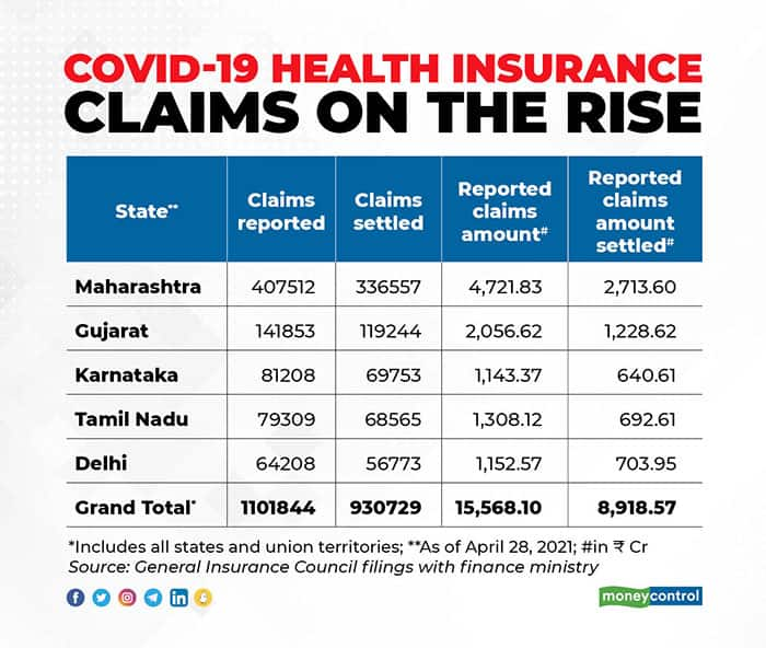 COVID-19-health-insurance-claims-gfx