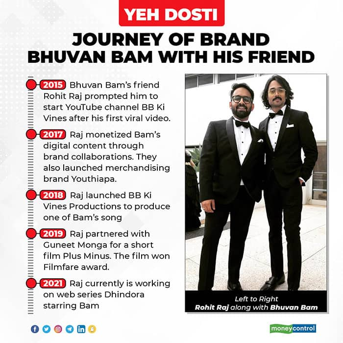 Yeh-dosti-Journey-of-brand-Bhuvan-Bam-with-his-friend