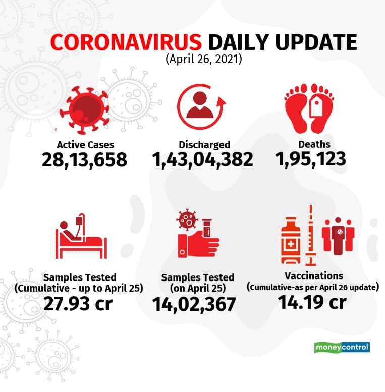 covid-charts_April26