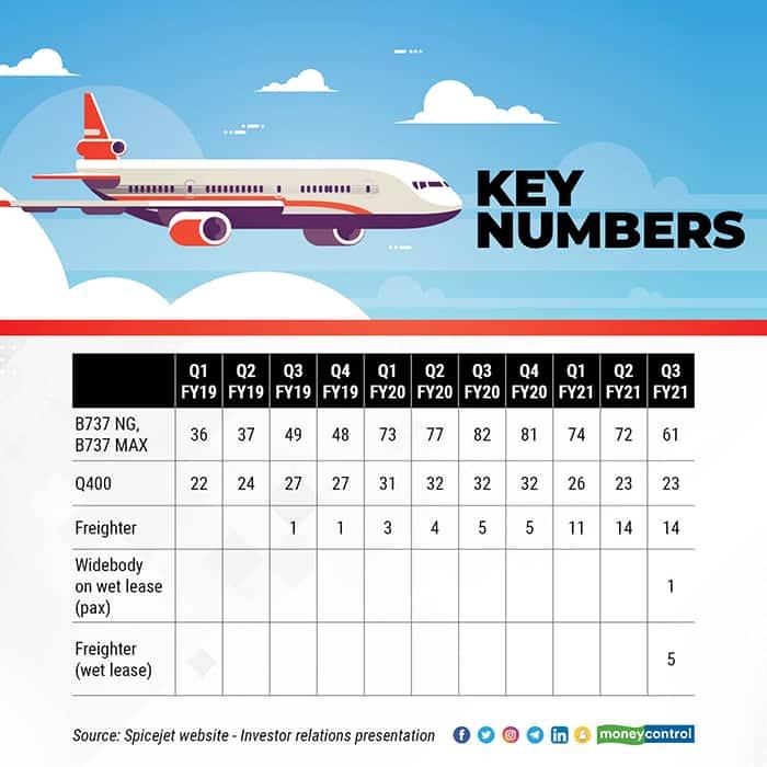 key-numbers