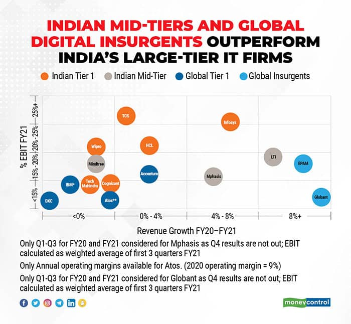 May 17 Indian IT-R