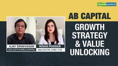 Aditya Birla Capital: Growth Drivers Amid Covid Uncertainty