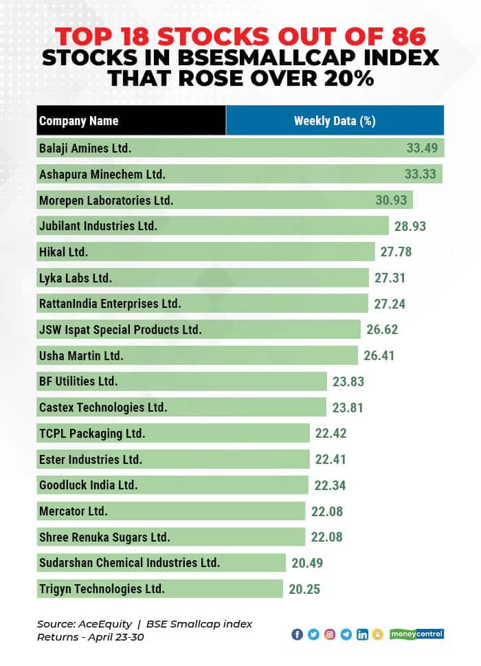 Top 18 stocks 0105_001