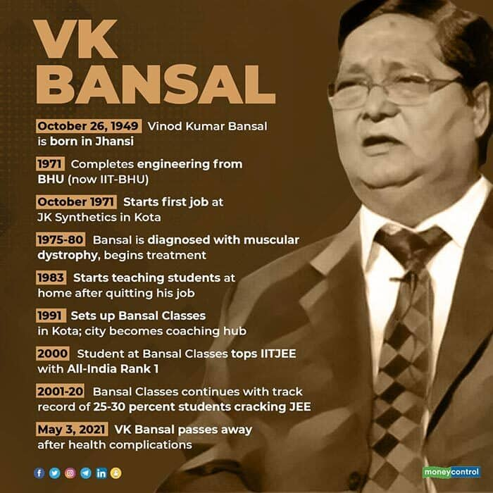 , VK Bansal: The man who pinned Kota as the coaching capital of India, The World Live Breaking News Coverage & Updates IN ENGLISH